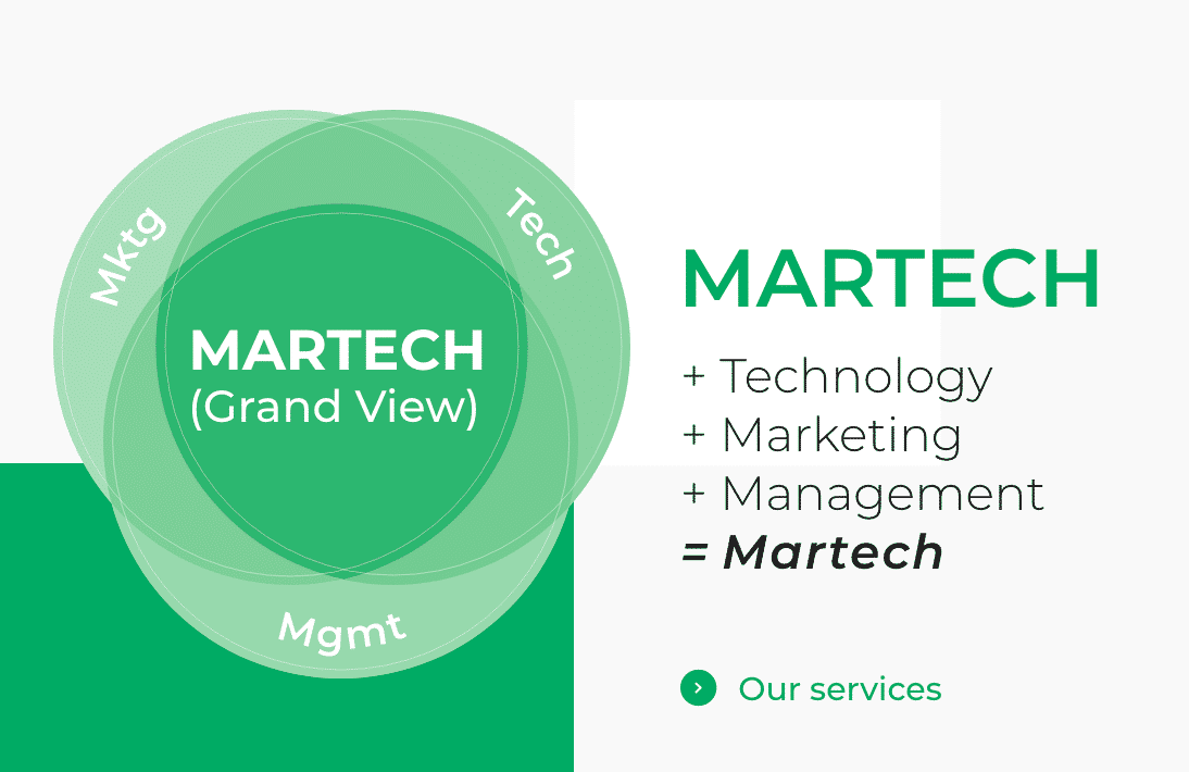 img-home-banner-mobile-martech